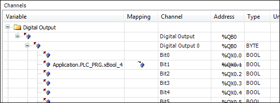 Configuring Devices and Mapping I/Os